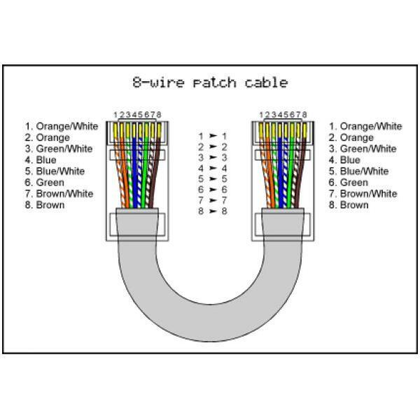 YFC-Boneagle TC-660E6 Rj45 Heavy Duty CAT 6 Cable (Price Per Meter)